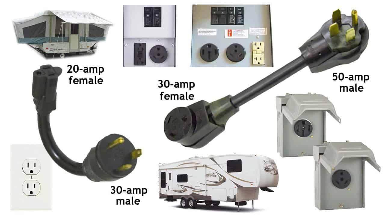 camper trailer tips